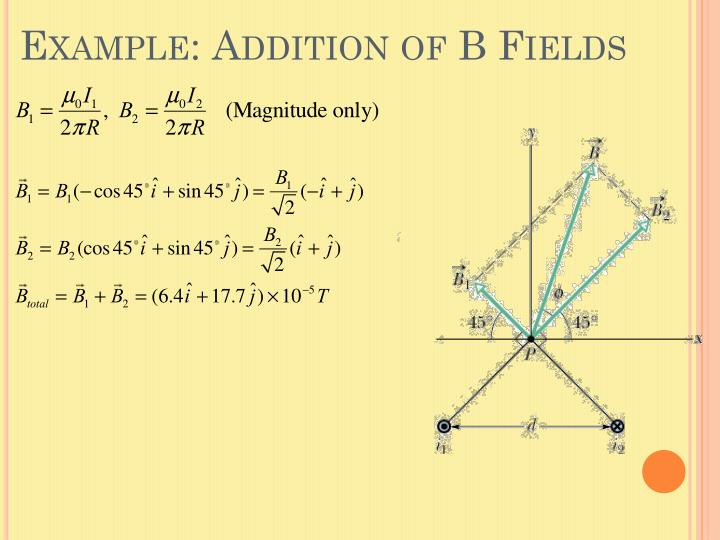 Example: Addition of B