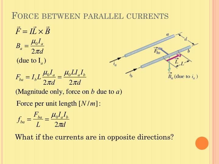 Force between parallel currents