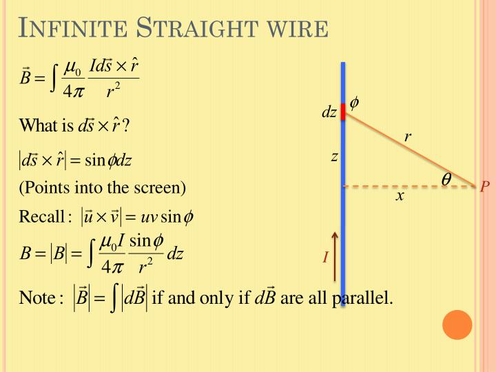 Infinite Straight wire