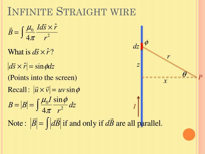Infinite Straight wire