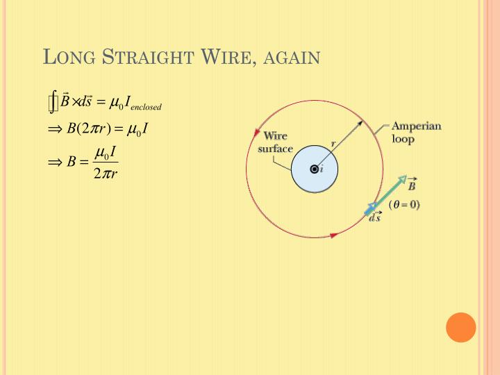 Long Straight Wire,