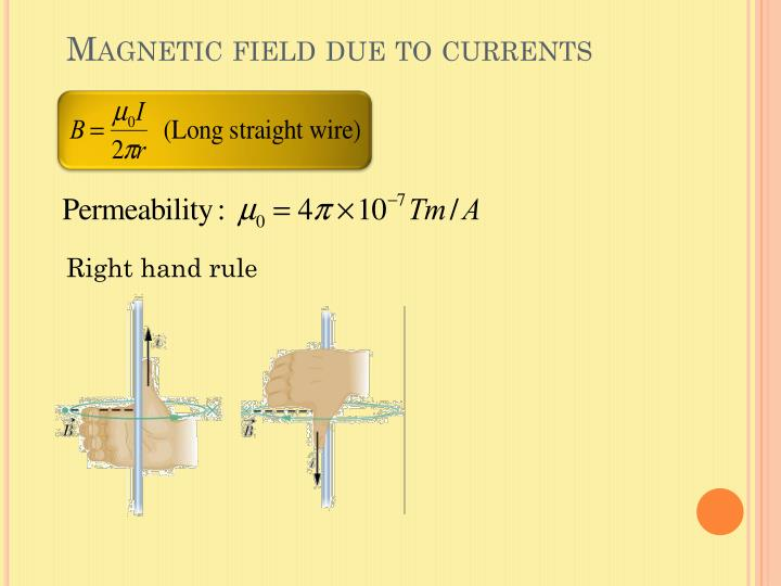 Magnetic field due to currents