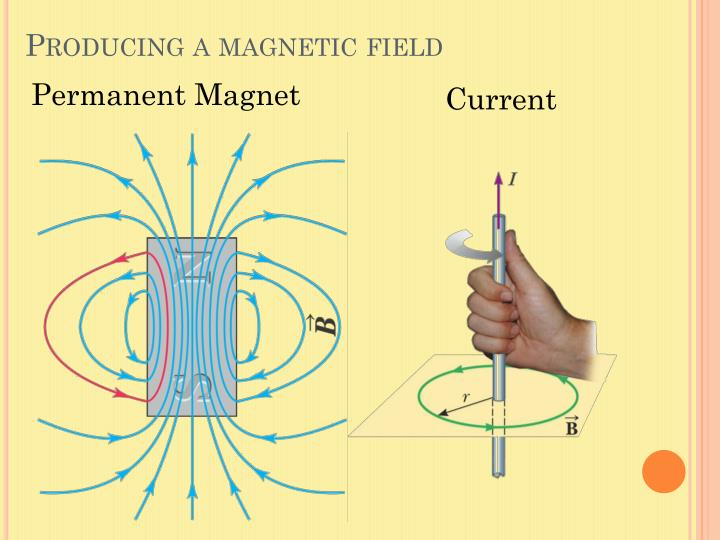 Producing a magnetic field