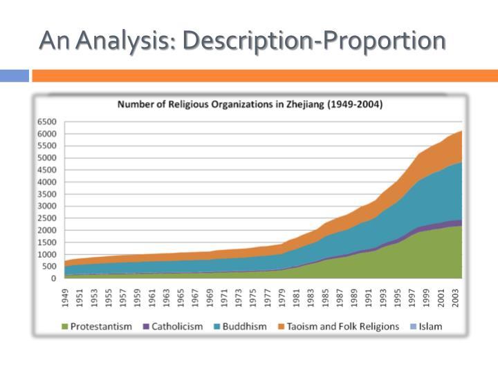 An Analysis: Description-Proportion