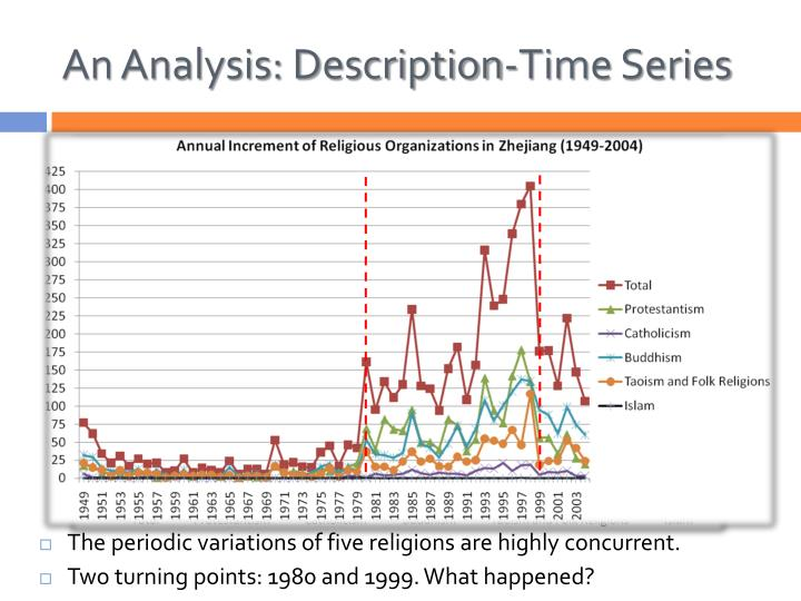 An Analysis: Description-Time Series