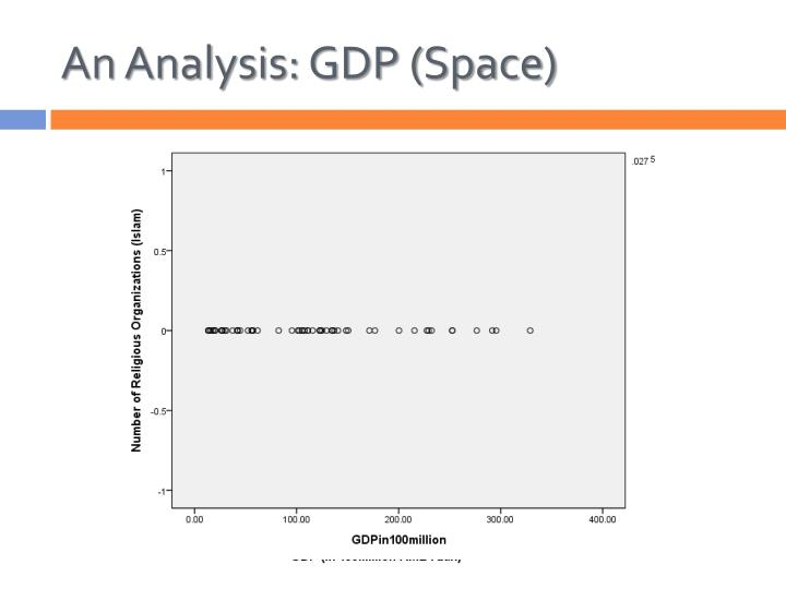 An Analysis: GDP (Space)