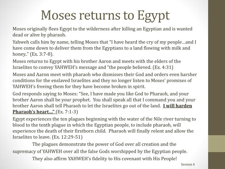 Moses returns to Egypt