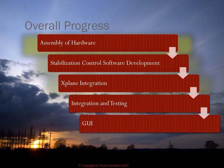 Overall Progress
