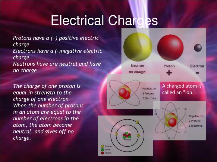 Electrical Charges