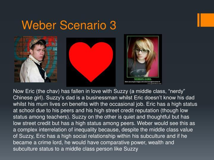 Weber Scenario 3