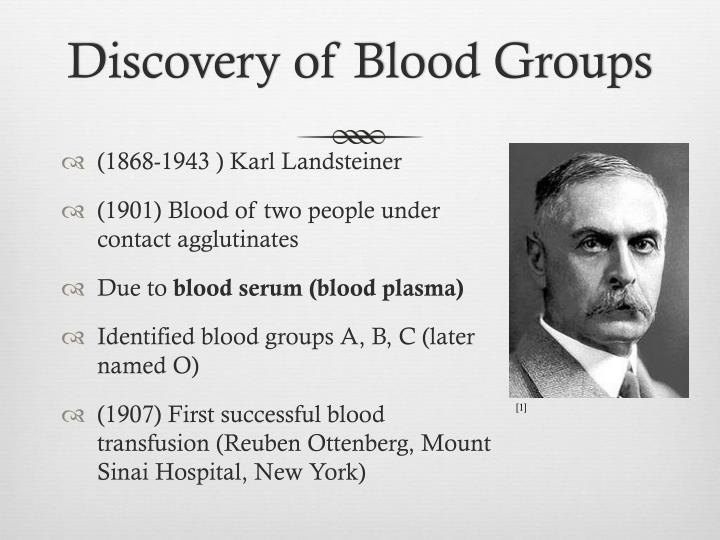 Discovery of Blood Groups