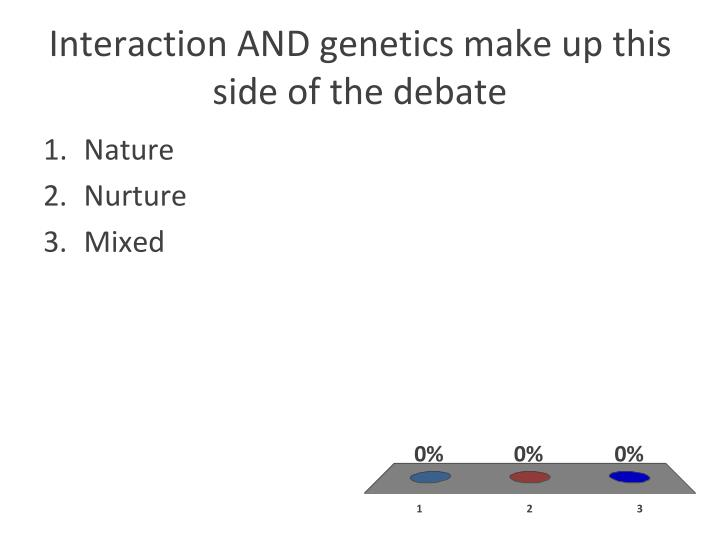 nature versus nurture freud versus mead — charles cooley, human nature and the  nature versus nurture' in the making  693-706 doi: 101086/215190full text available (brock university's mead.
