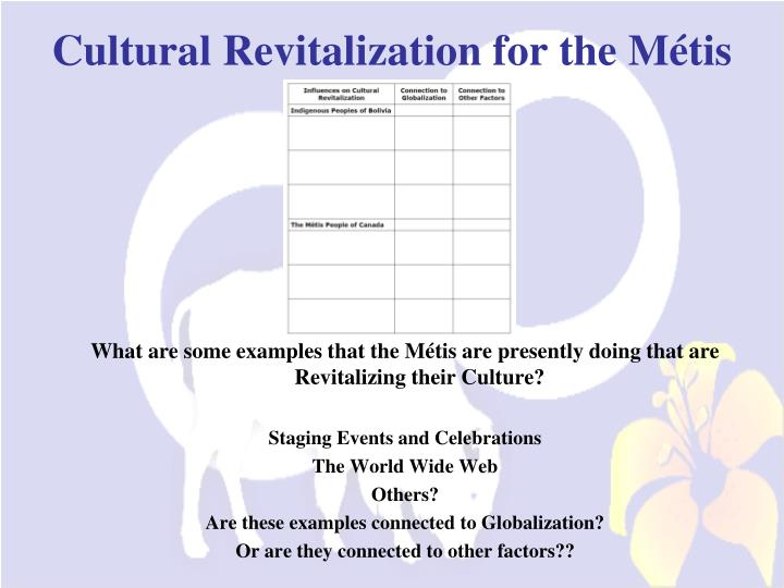 Cultural Revitalization for the Métis