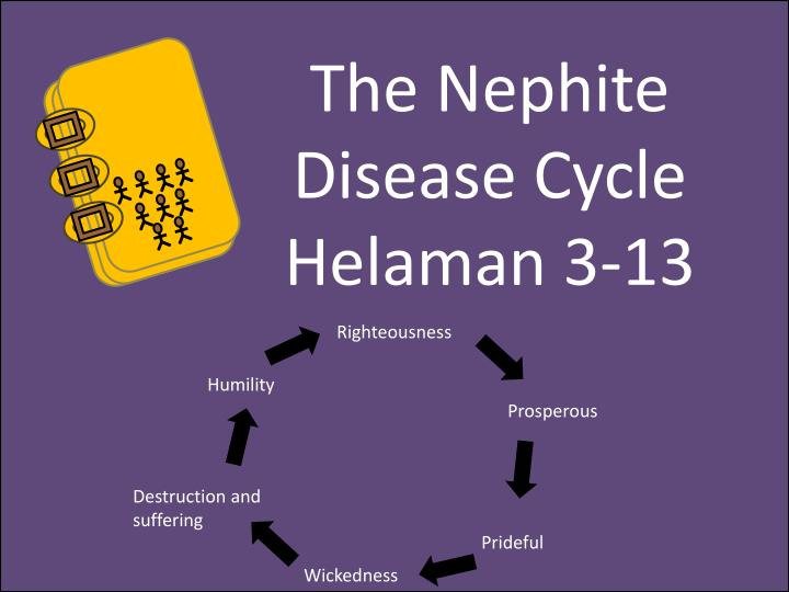 The Nephite Disease Cycle