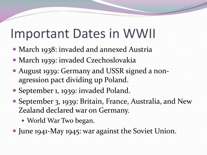 Important Dates in WWII