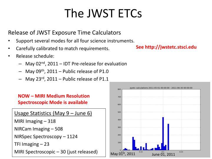 The JWST ETCs