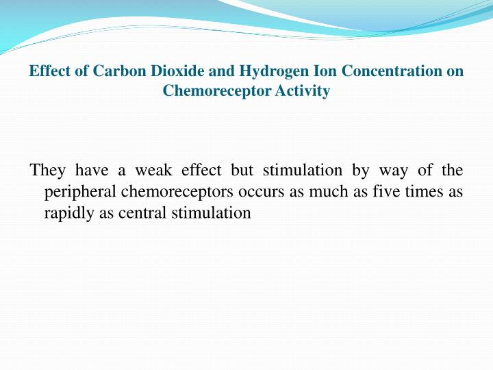 Effect of Carbon Dioxide and Hydrogen Ion Concentration on