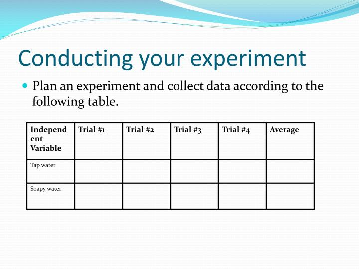 An analysis of procedures to follow when conducting an experiment in the laboratory