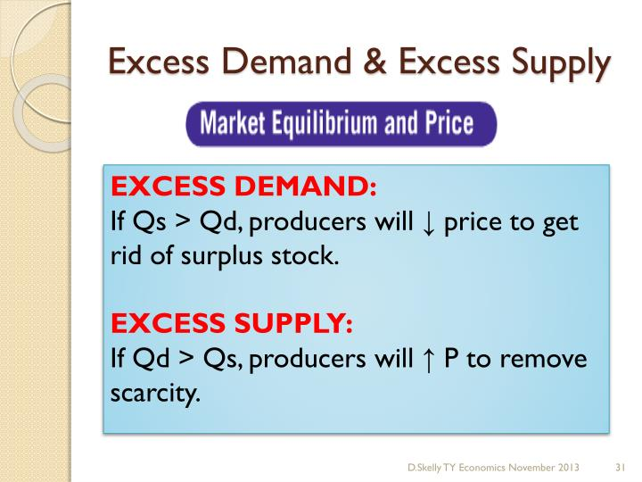 Excess Demand & Excess Supply