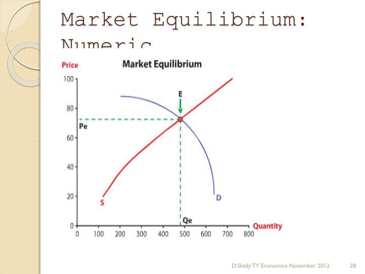 Market Equilibrium: Numeric