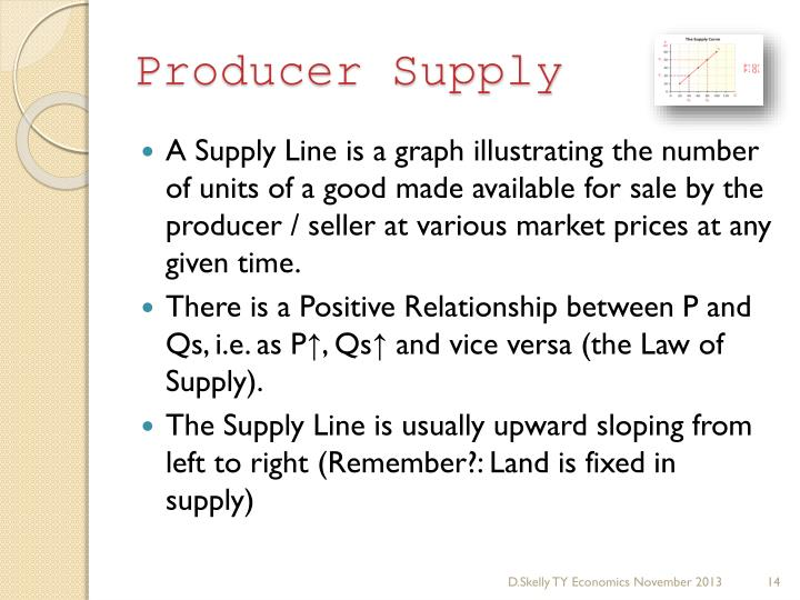Producer Supply