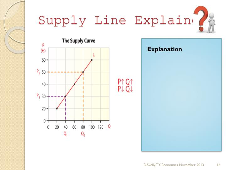 Supply Line Explained