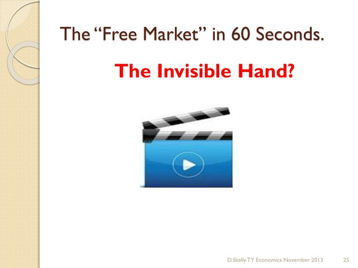 "The ""Free Market"" in 60 Seconds."