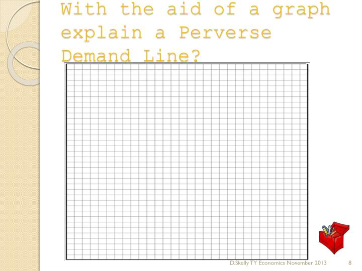 With the aid of a graph explain a Perverse Demand Line?