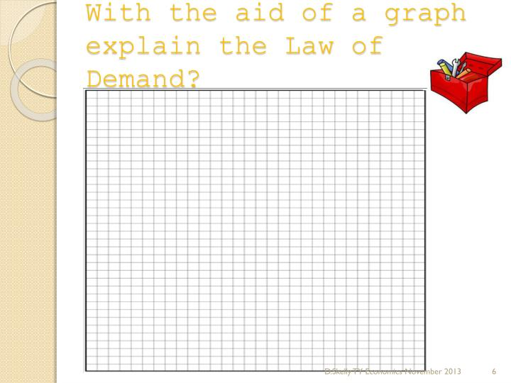 With the aid of a graph explain the Law of Demand?
