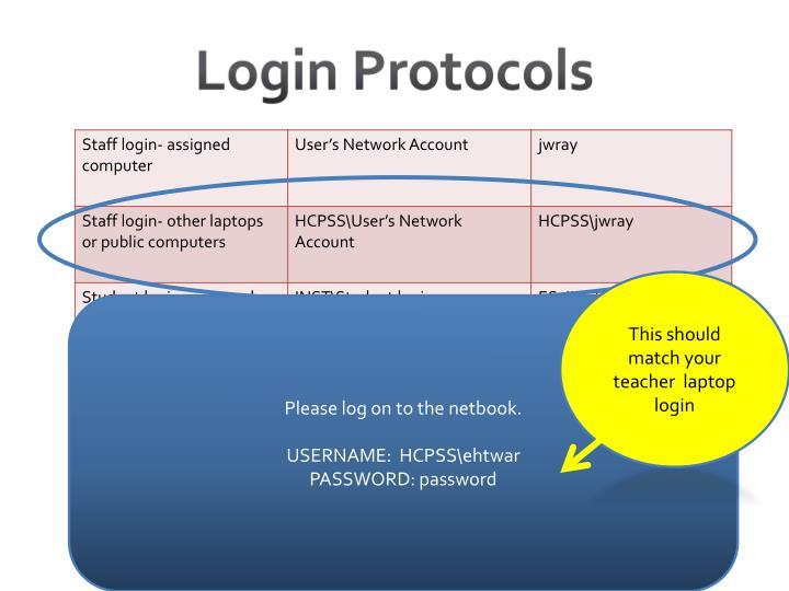 Login Protocols