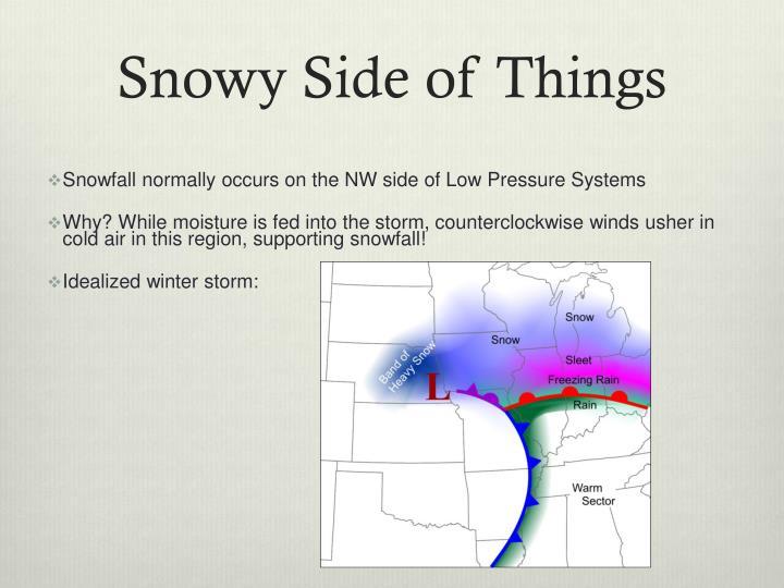 Snowy Side of Things