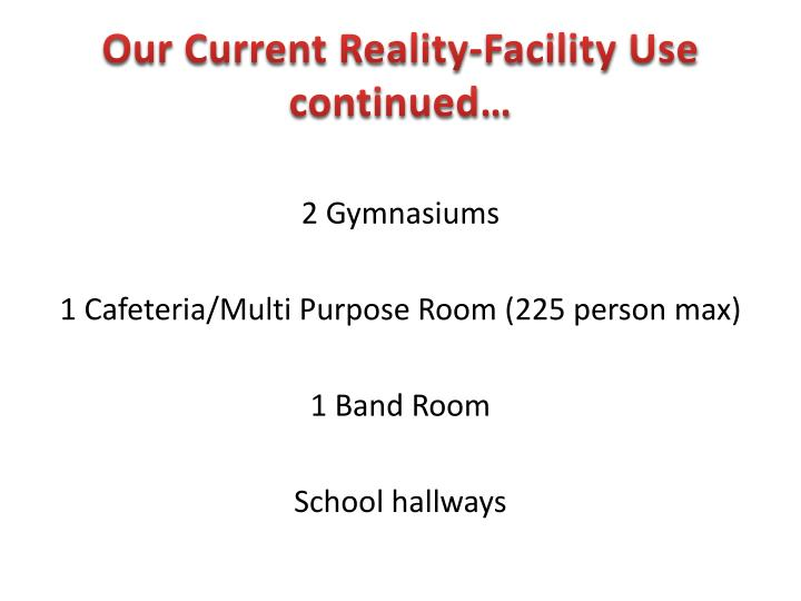 Our current reality facility use continued