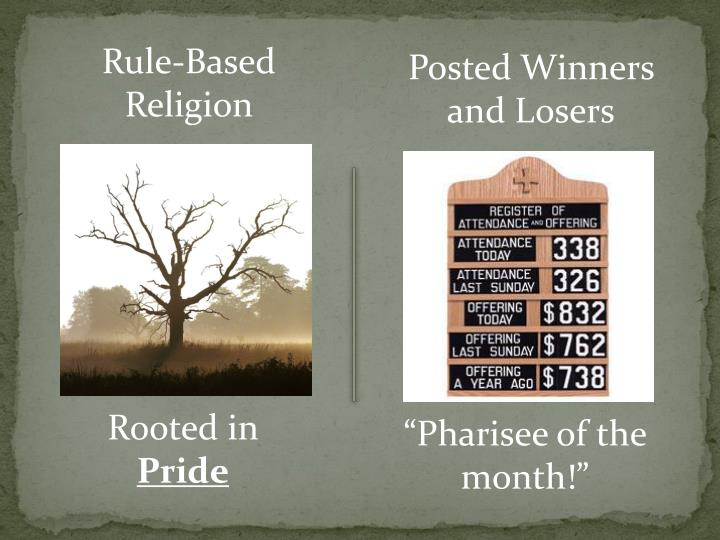 Rule-Based Religion