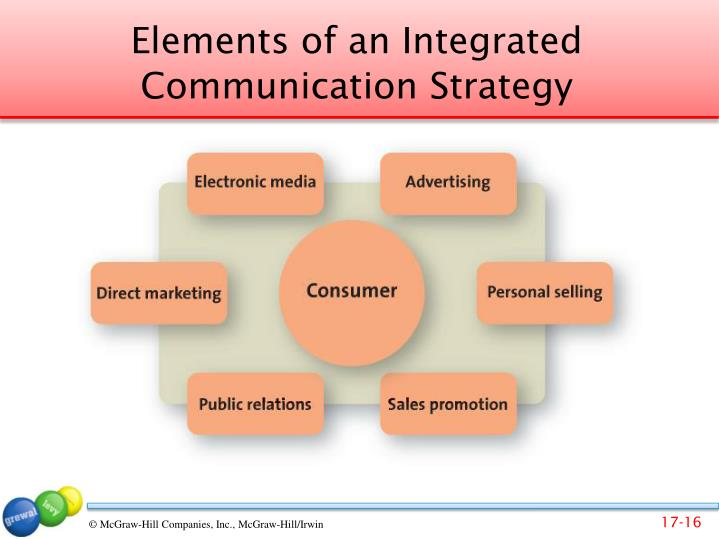 Elements of an Integrated Communication Strategy