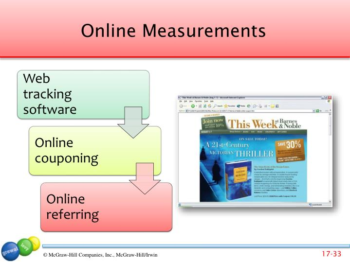 Online Measurements