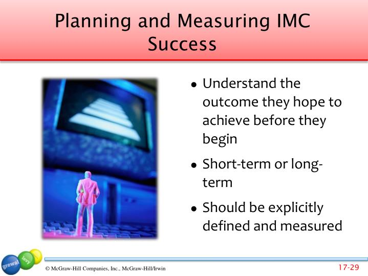 Planning and Measuring IMC Success