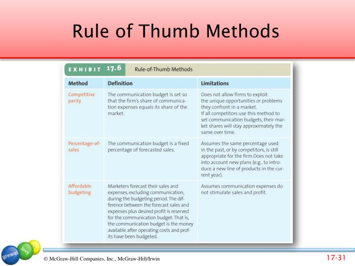 Rule of Thumb Methods