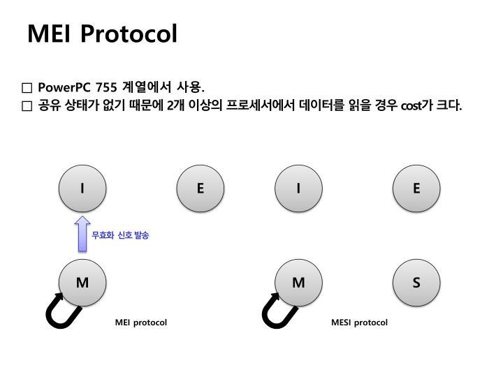 MEI Protocol