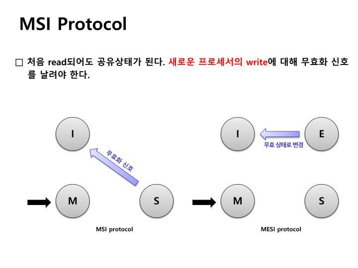 MSI Protocol