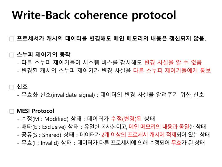 Write-Back coherence protocol