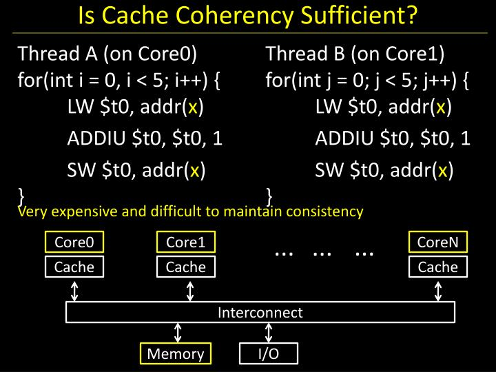 Is Cache Coherency Sufficient?
