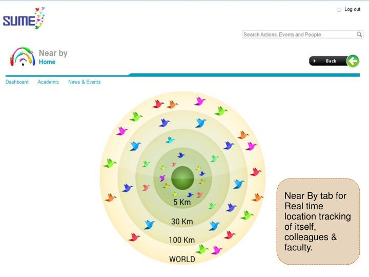 Near By tab for  Real time location tracking of itself, colleagues & faculty.
