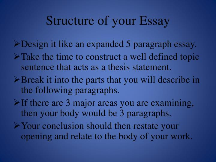 Structure of your Essay