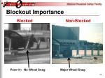 blockout importance1