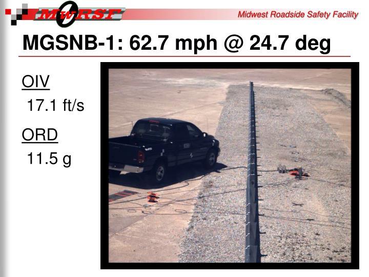 MGSNB-1: 62.7 mph @ 24.7 deg