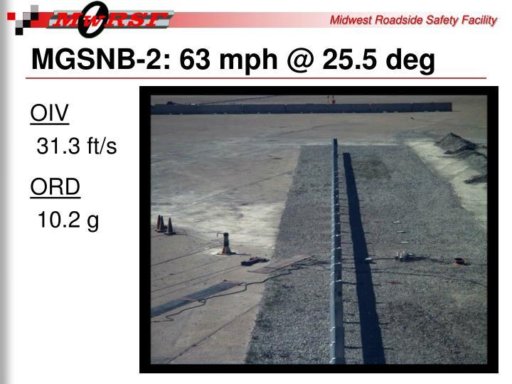 MGSNB-2: 63 mph @ 25.5 deg