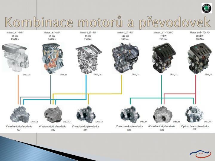 Kombinace motorů a převodovek