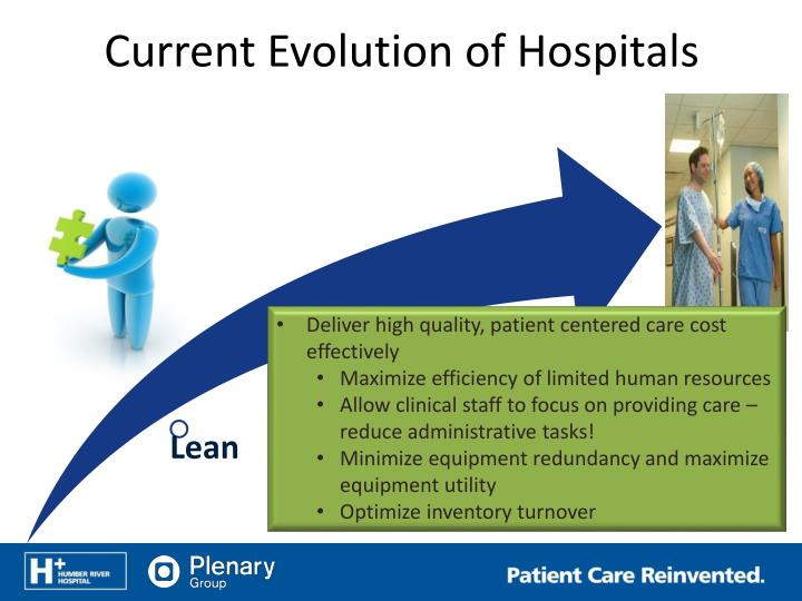 Current Evolution of Hospitals