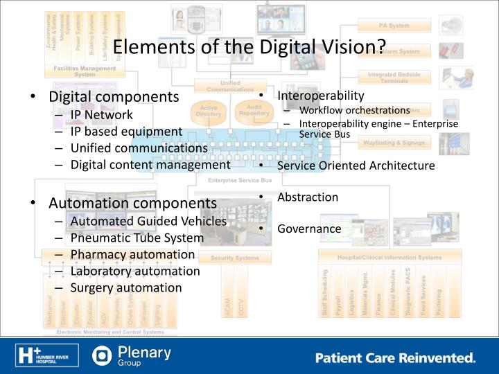 Elements of the Digital Vision?