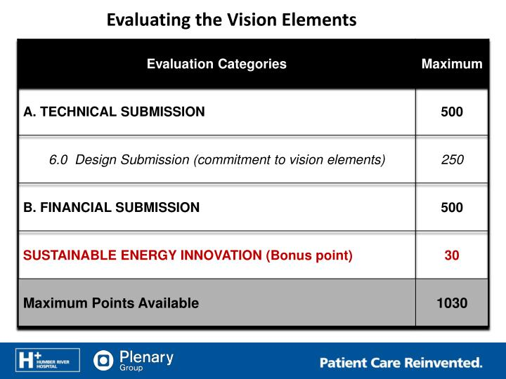 Evaluating the Vision Elements